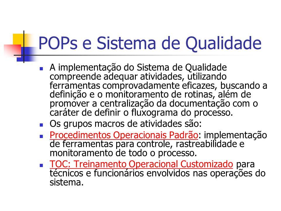 POPs e Sistema de Qualidade