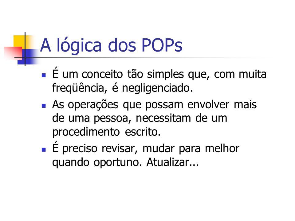 A lógica dos POPs É um conceito tão simples que, com muita freqüência, é negligenciado.