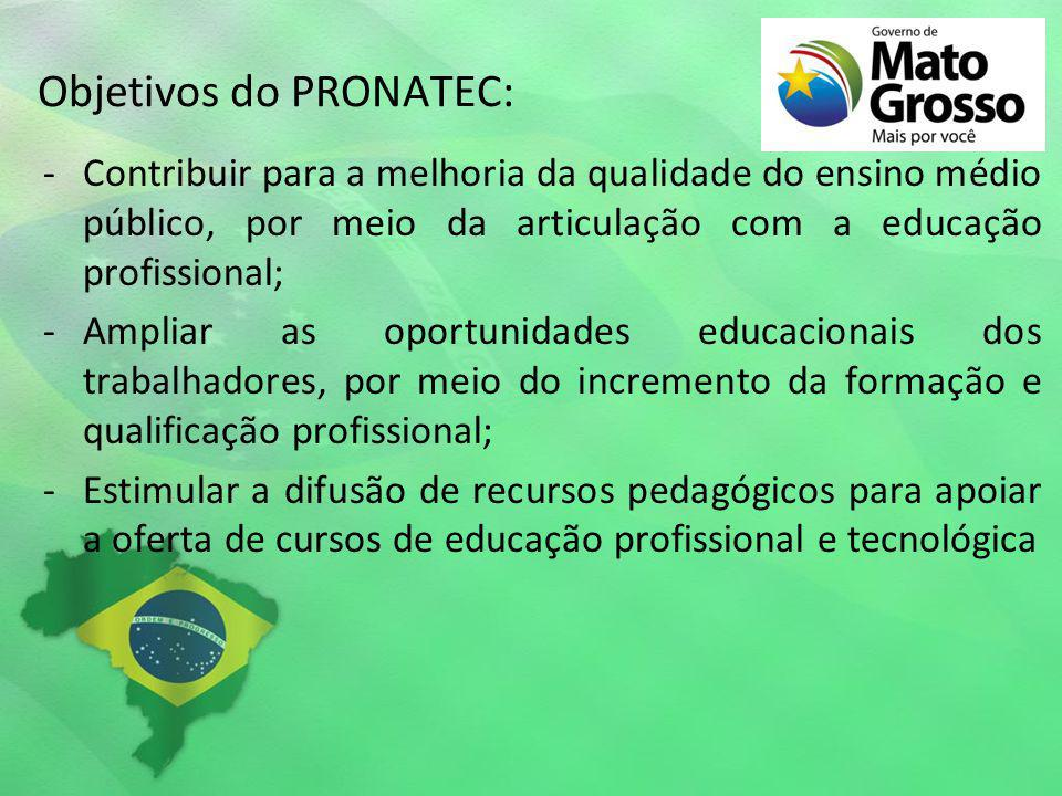 Objetivos do PRONATEC: