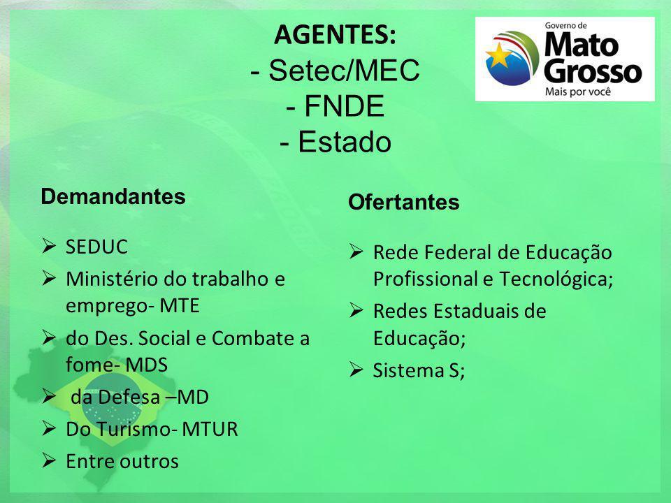 AGENTES: - Setec/MEC - FNDE - Estado