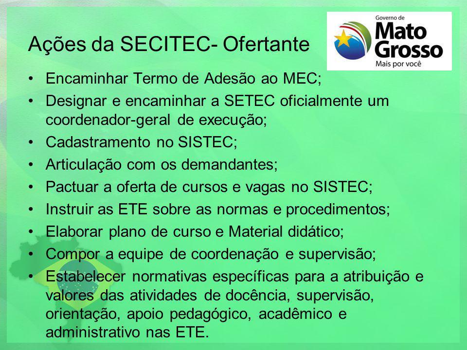 Ações da SECITEC- Ofertante