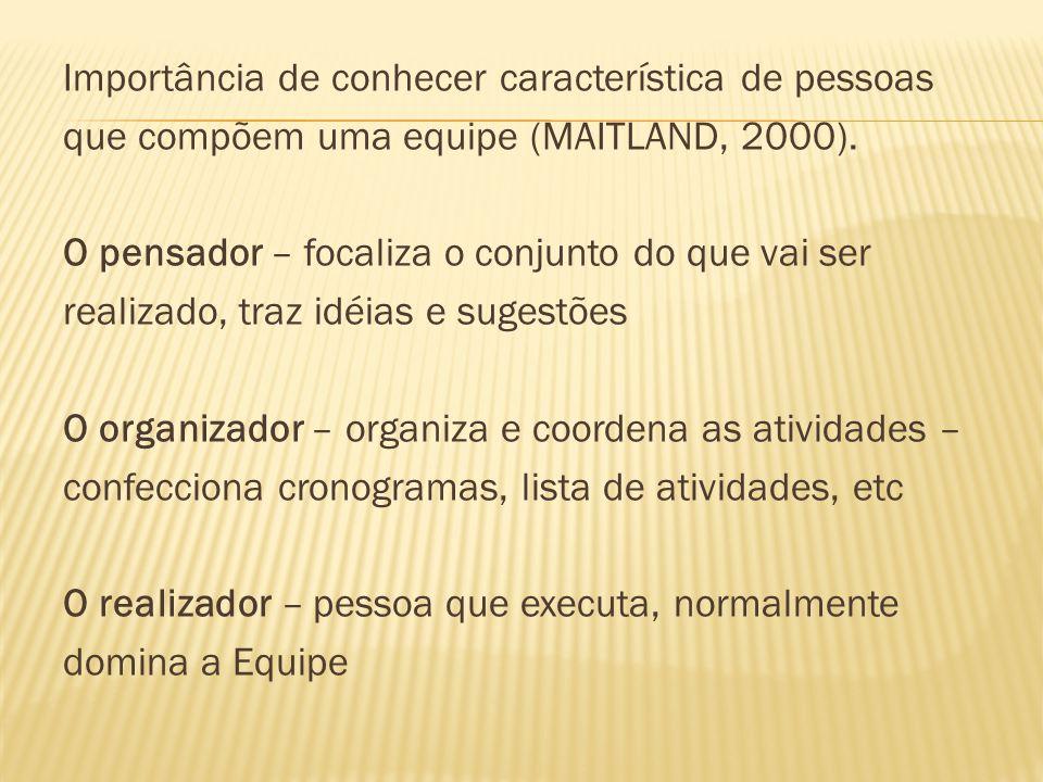Importância de conhecer característica de pessoas que compõem uma equipe (MAITLAND, 2000).