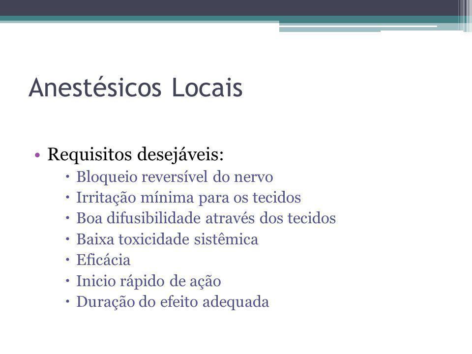 Anestésicos Locais Requisitos desejáveis: Bloqueio reversível do nervo