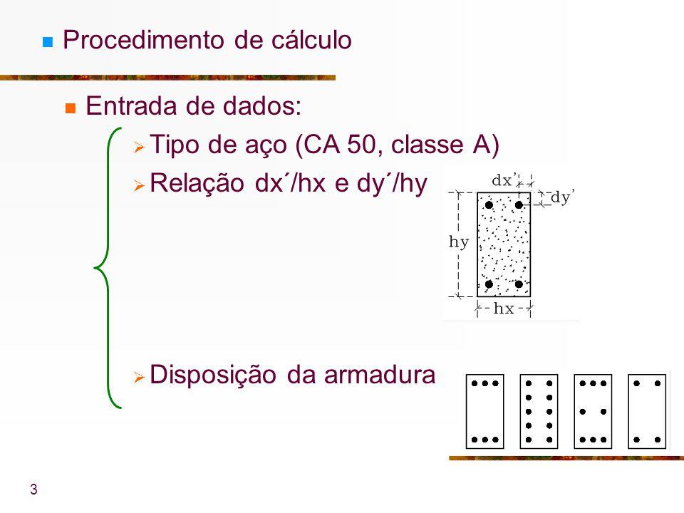 Procedimento de cálculo