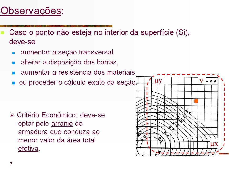 Observações: Caso o ponto não esteja no interior da superfície (Si), deve-se. aumentar a seção transversal,