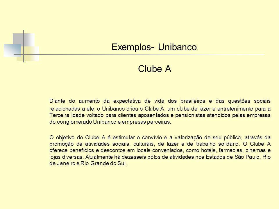 Exemplos- Unibanco Clube A.