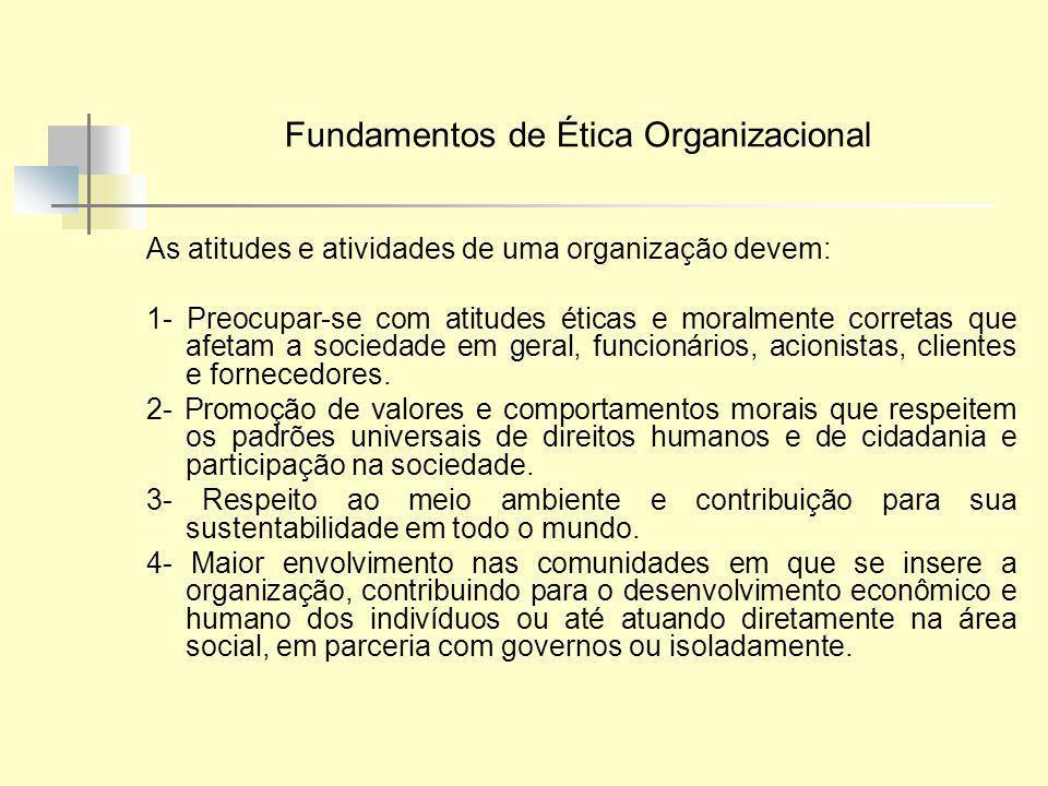 Fundamentos de Ética Organizacional