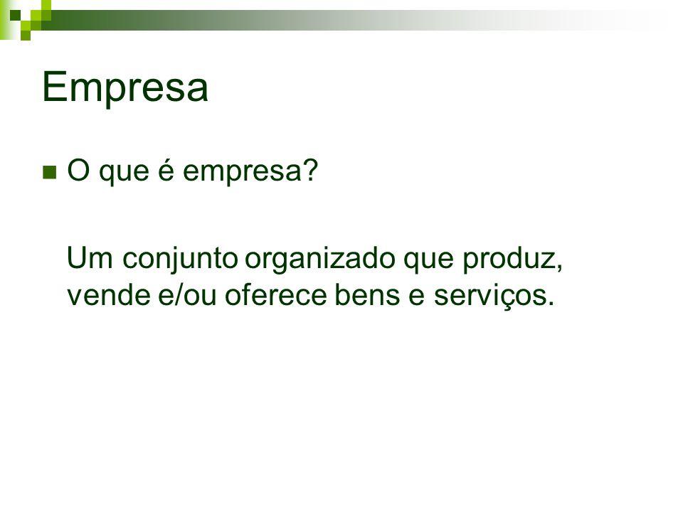 Empresa O que é empresa Um conjunto organizado que produz, vende e/ou oferece bens e serviços.