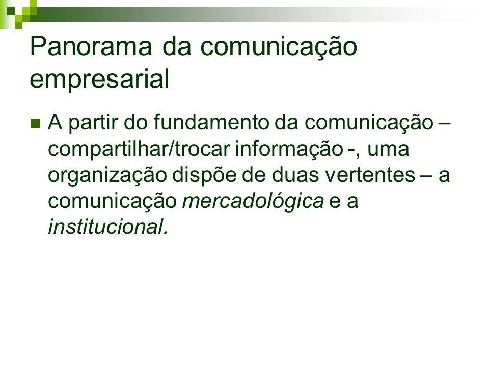 Panorama da comunicação empresarial