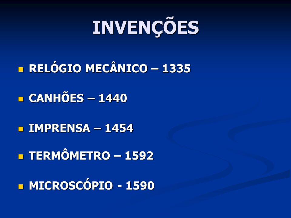 INVENÇÕES RELÓGIO MECÂNICO – 1335 CANHÕES – 1440 IMPRENSA – 1454