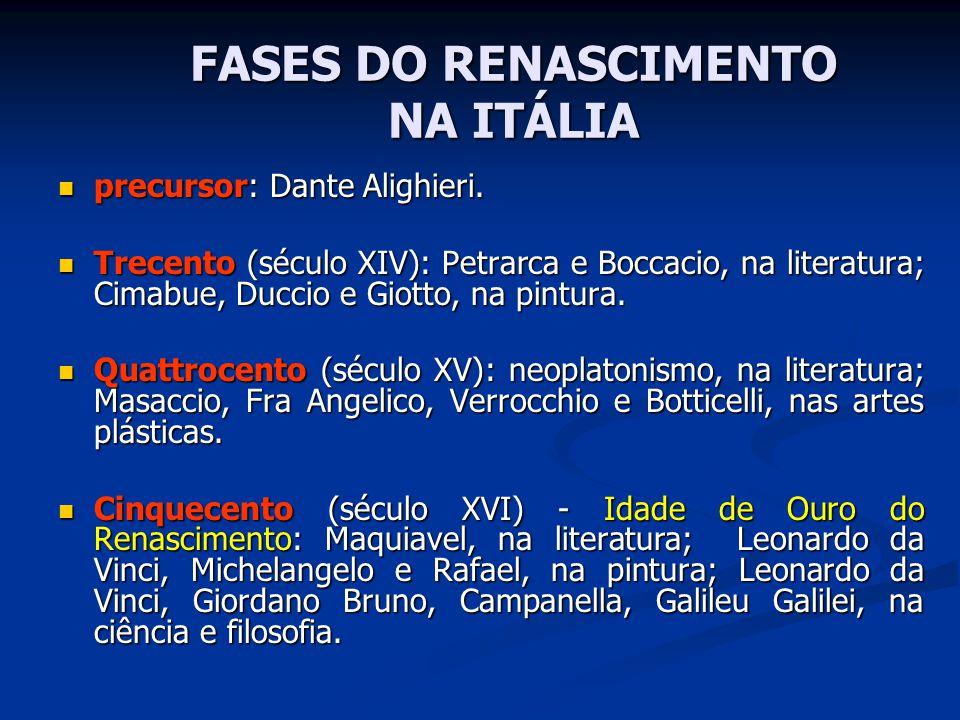 FASES DO RENASCIMENTO NA ITÁLIA