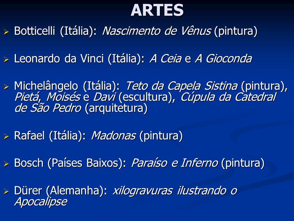 ARTES Botticelli (Itália): Nascimento de Vênus (pintura)