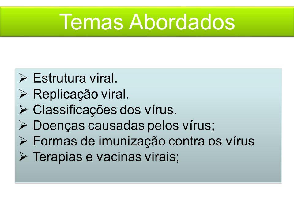 Temas Abordados Estrutura viral. Replicação viral.