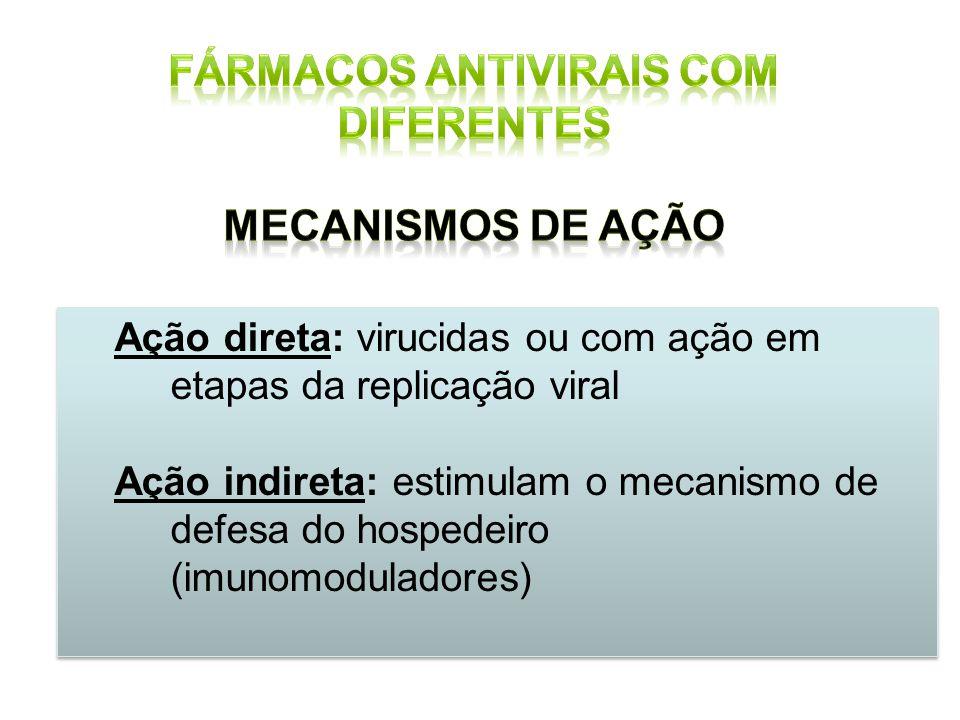 Fármacos antivirais com diferentes