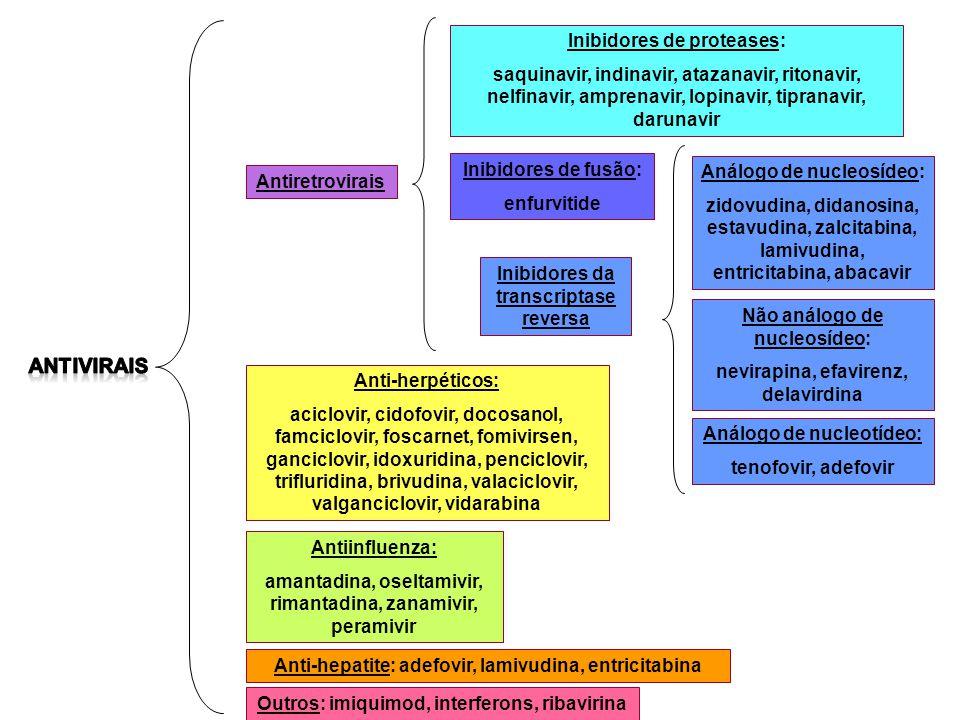 Antivirais Inibidores de proteases: