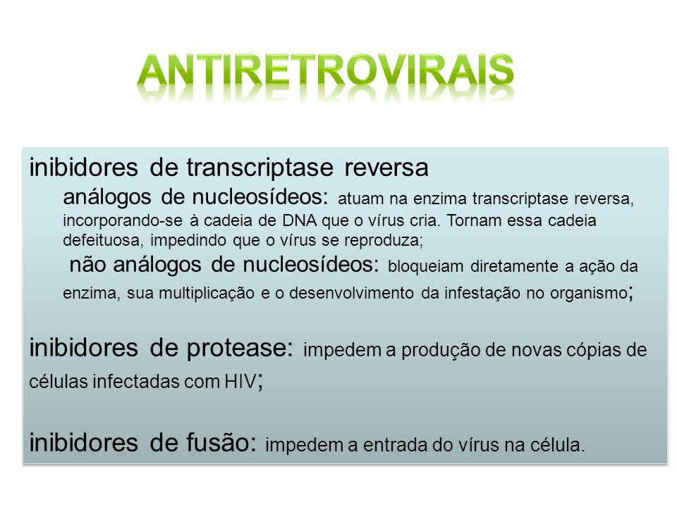 Antiretrovirais inibidores de transcriptase reversa