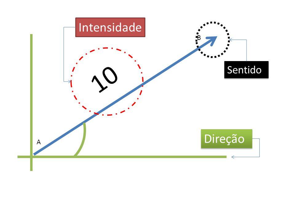 Intensidade Sentido B Direção 10 A