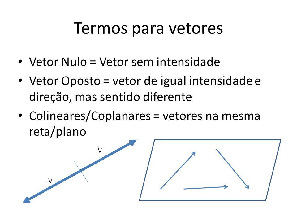 Termos para vetores Vetor Nulo = Vetor sem intensidade
