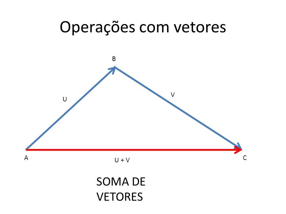 Operações com vetores B V U U + V SOMA DE VETORES A C