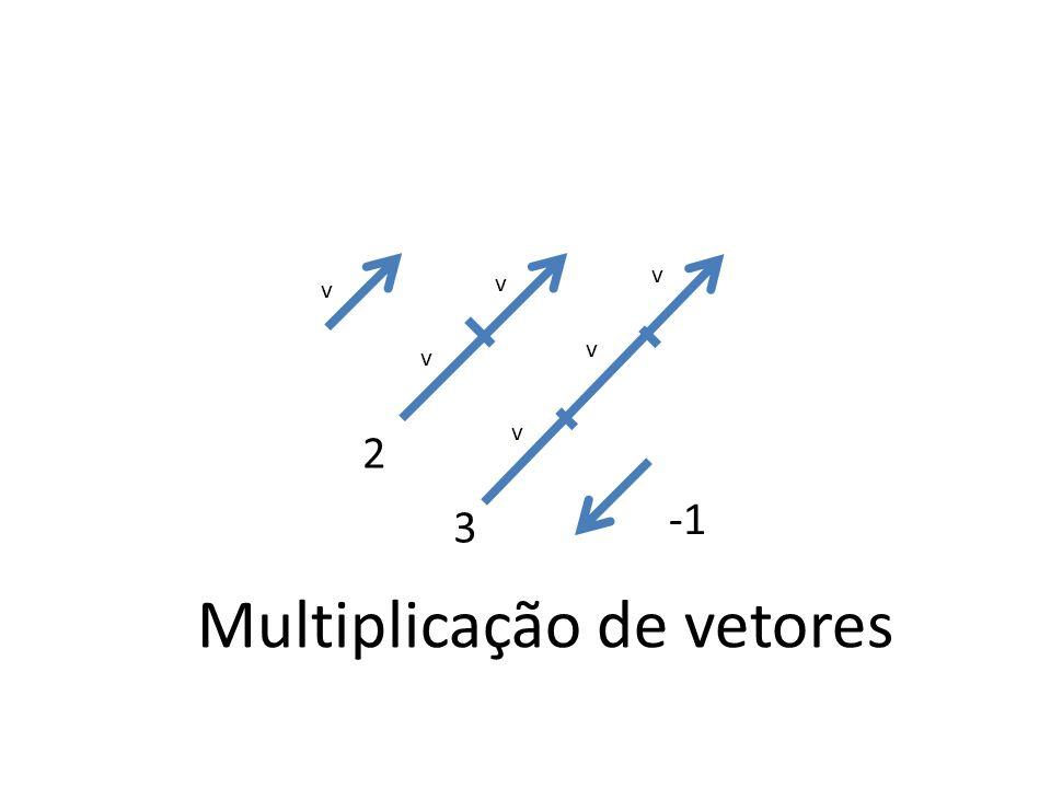 Multiplicação de vetores