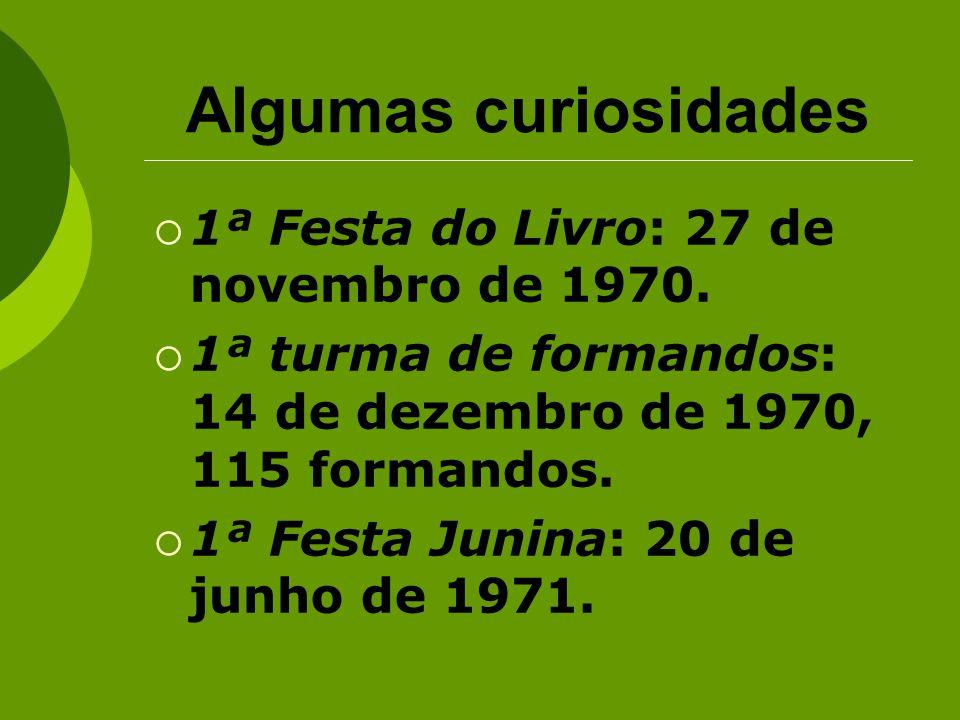 Algumas curiosidades 1ª Festa do Livro: 27 de novembro de 1970.