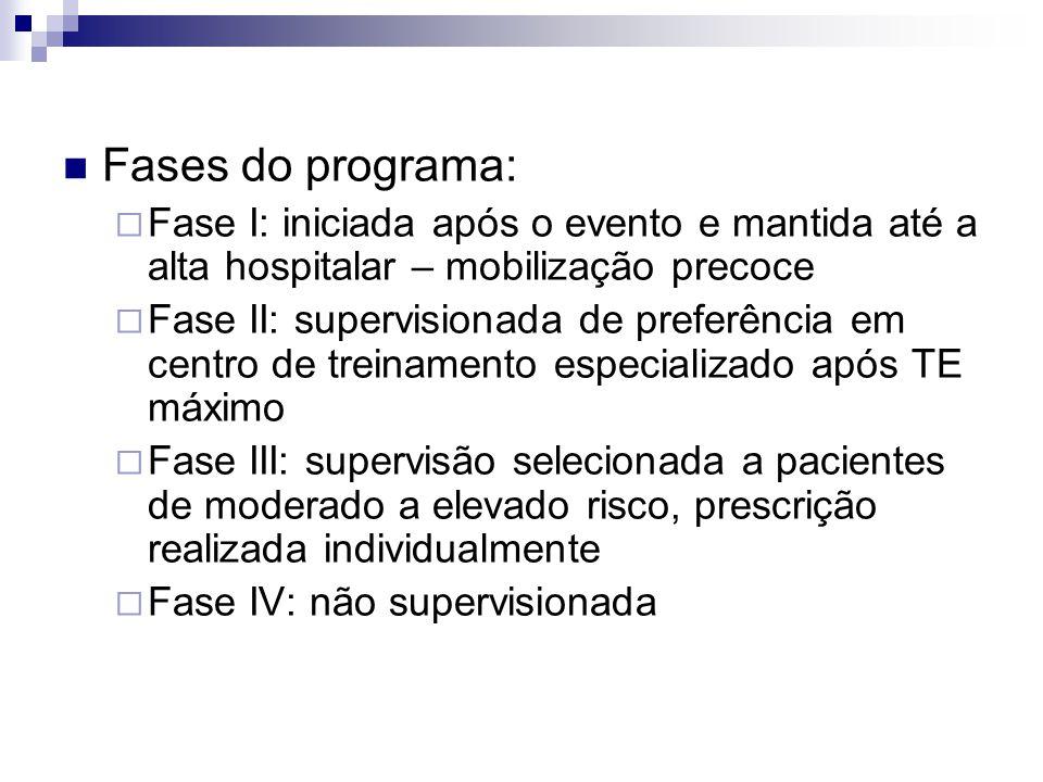 Fases do programa: Fase I: iniciada após o evento e mantida até a alta hospitalar – mobilização precoce.