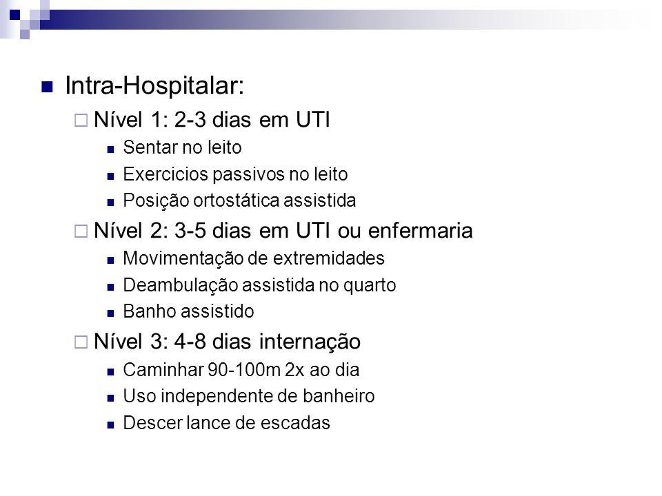 Intra-Hospitalar: Nível 1: 2-3 dias em UTI
