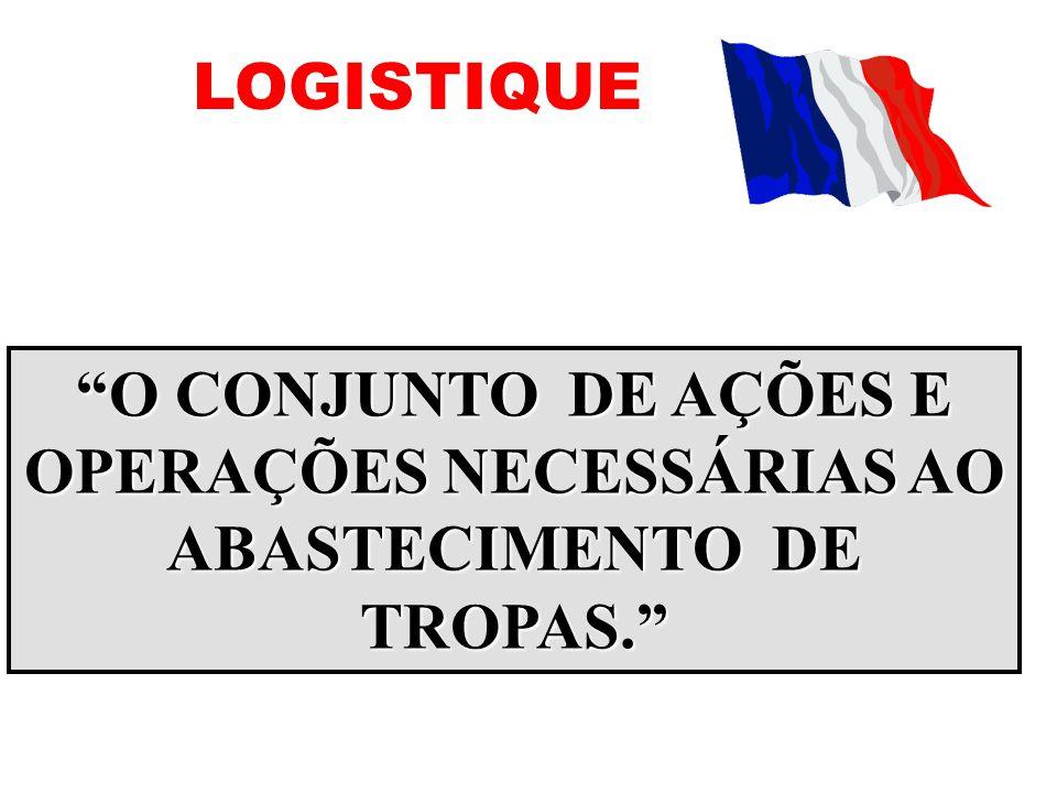 LOGISTIQUE O CONJUNTO DE AÇÕES E OPERAÇÕES NECESSÁRIAS AO ABASTECIMENTO DE TROPAS.