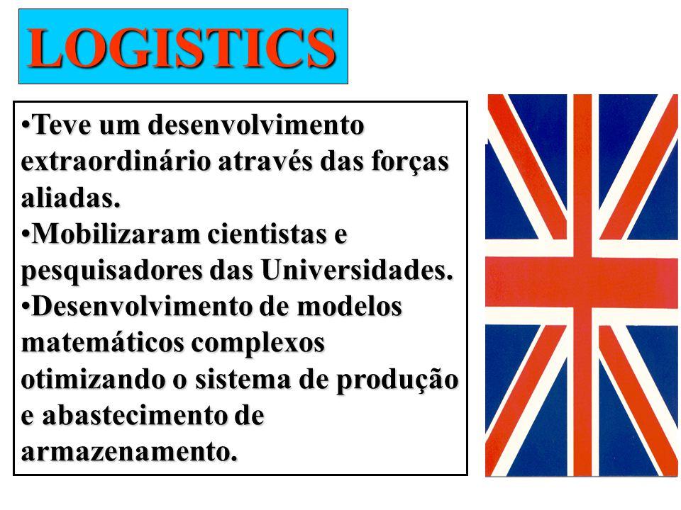 LOGISTICS Teve um desenvolvimento extraordinário através das forças aliadas. Mobilizaram cientistas e pesquisadores das Universidades.