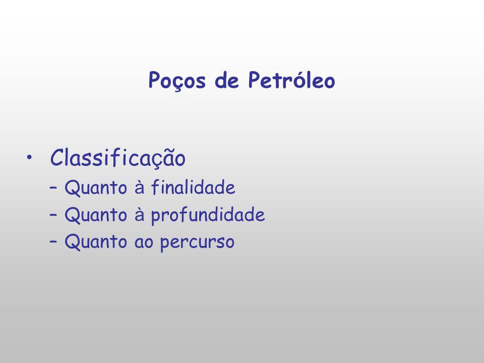 Classificação Poços de Petróleo Quanto à finalidade
