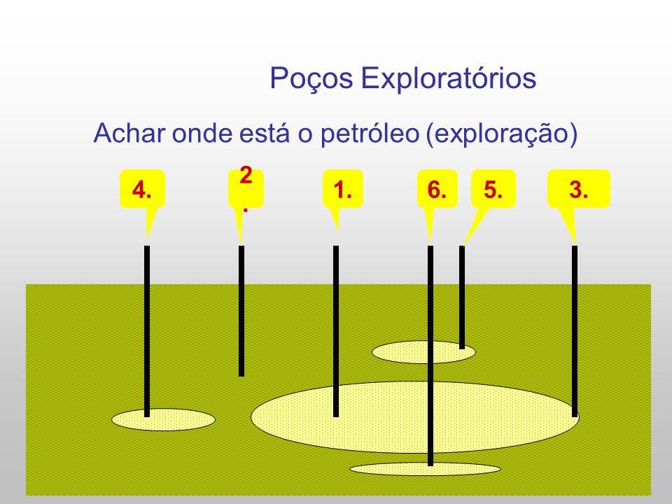 Achar onde está o petróleo (exploração)