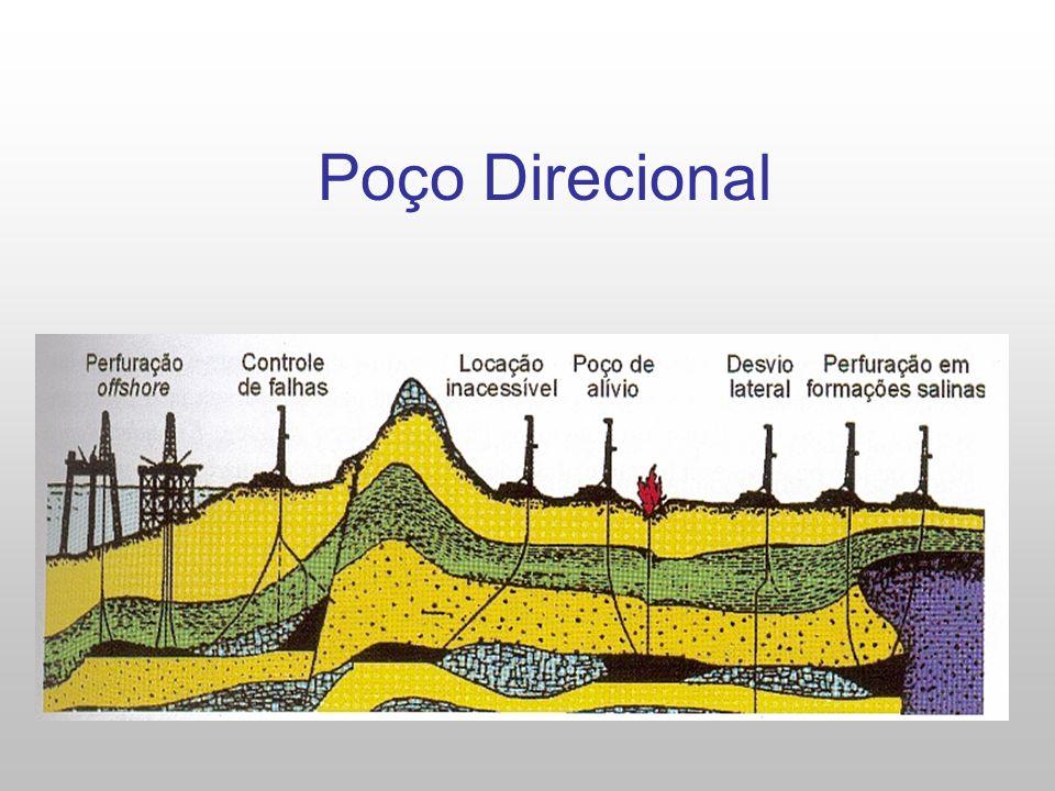 Poço Direcional