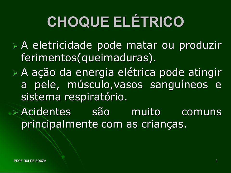 CHOQUE ELÉTRICO A eletricidade pode matar ou produzir ferimentos(queimaduras).