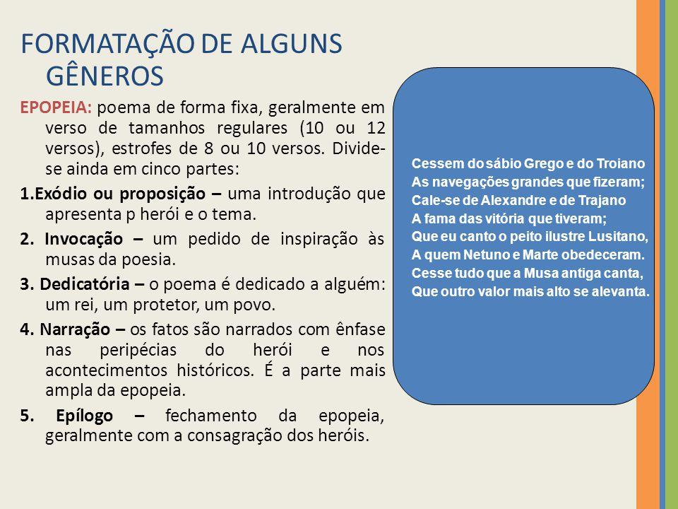 FORMATAÇÃO DE ALGUNS GÊNEROS