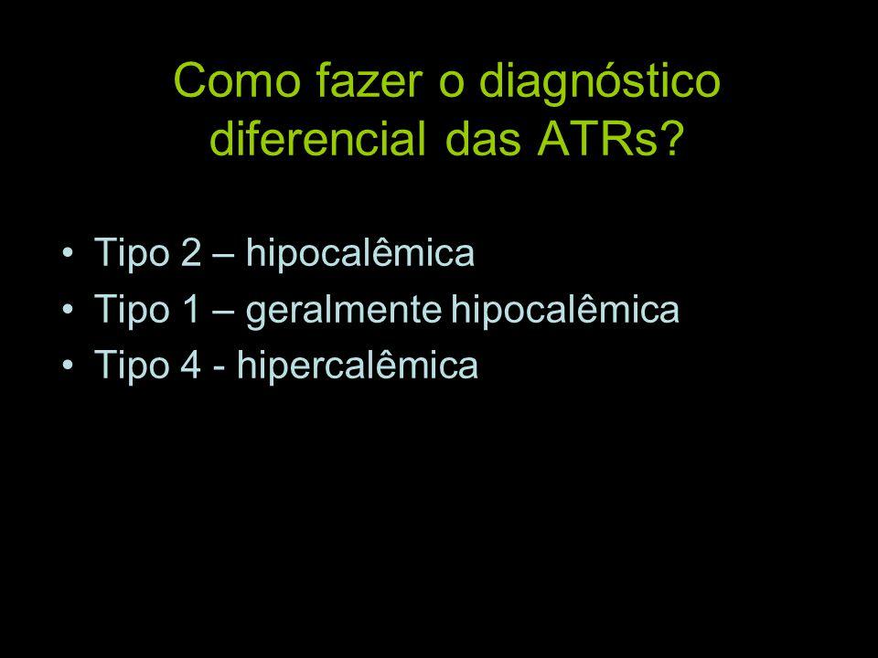 Como fazer o diagnóstico diferencial das ATRs