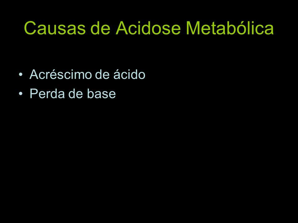 Causas de Acidose Metabólica