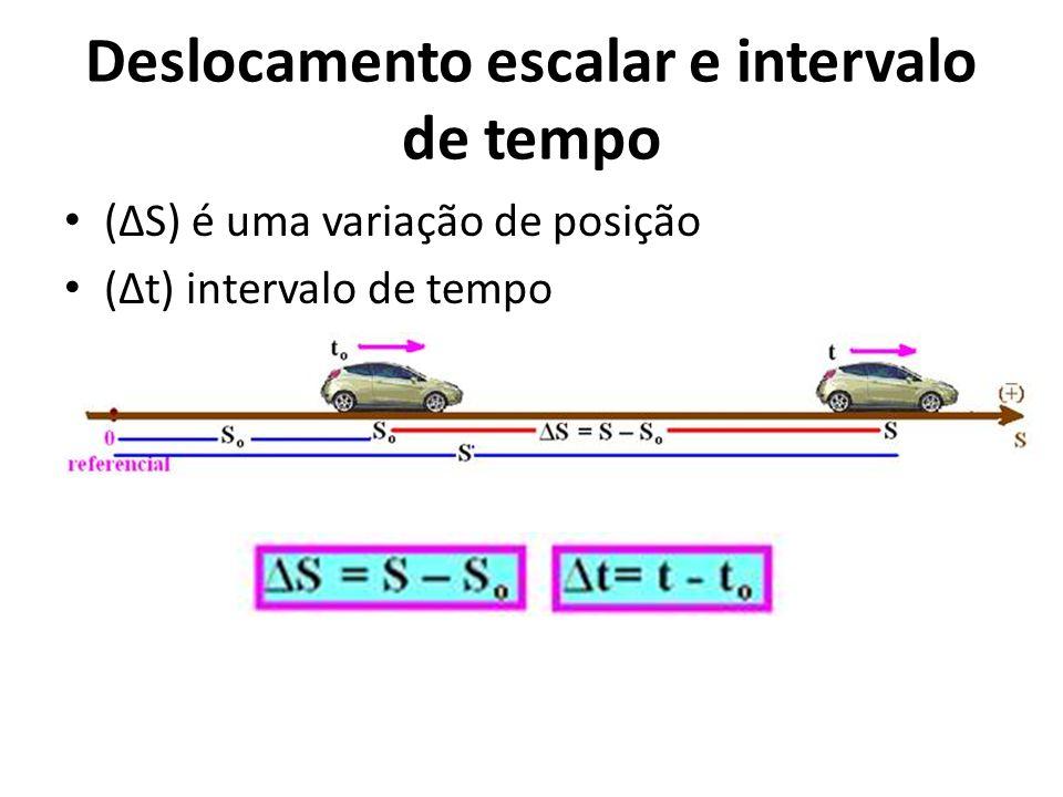 Deslocamento escalar e intervalo de tempo