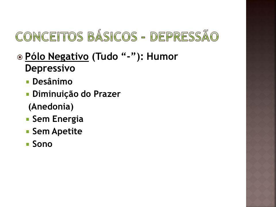 Conceitos Básicos - DEPRESSÃO