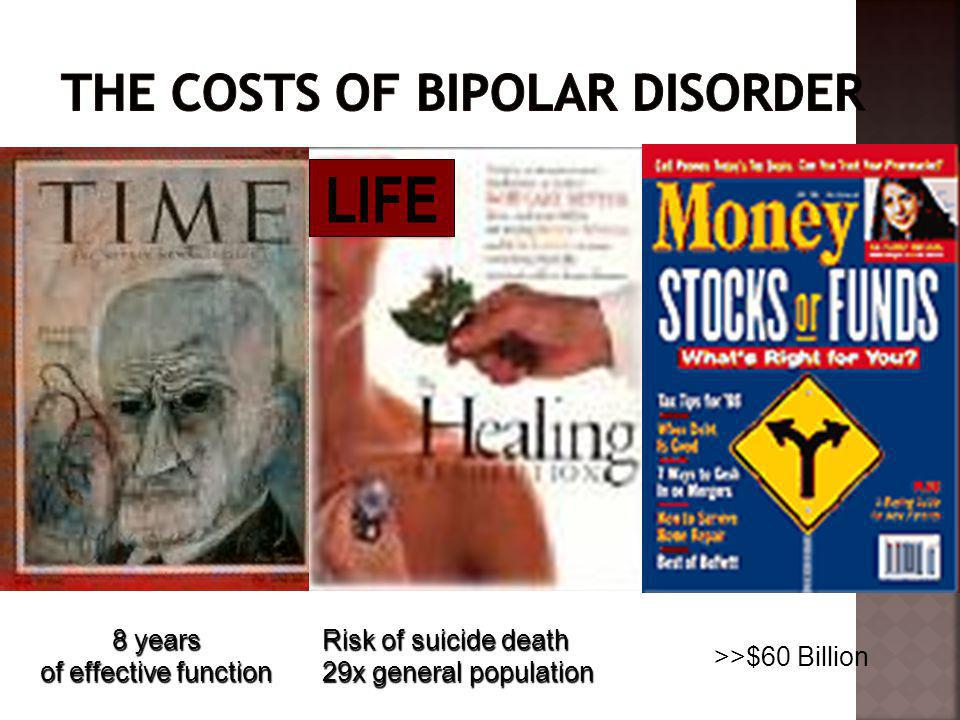 The costs of bipolar disorder