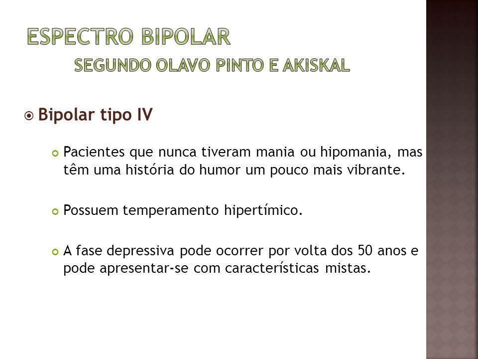 Espectro bipolar segundo Olavo Pinto e Akiskal
