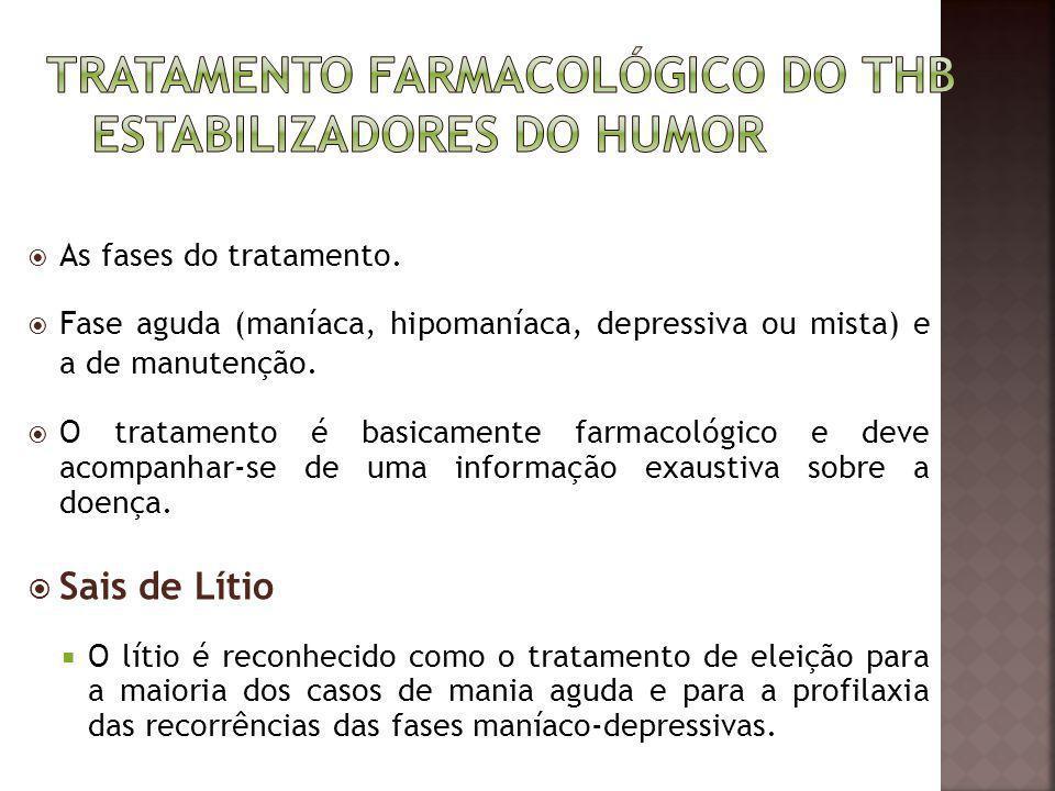 Tratamento Farmacológico do THB Estabilizadores do humor