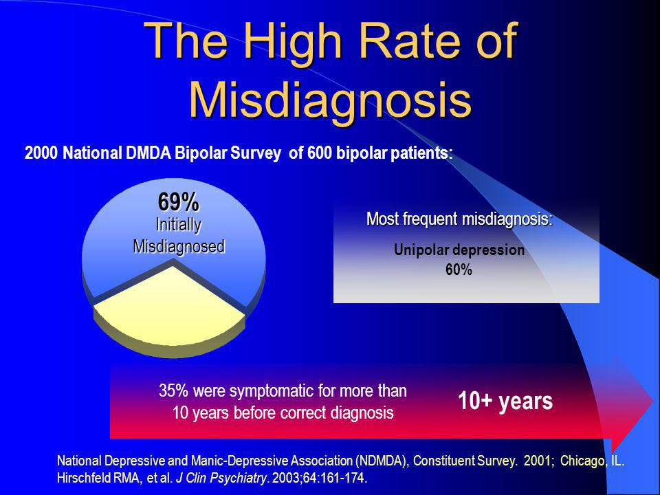 The High Rate of Misdiagnosis