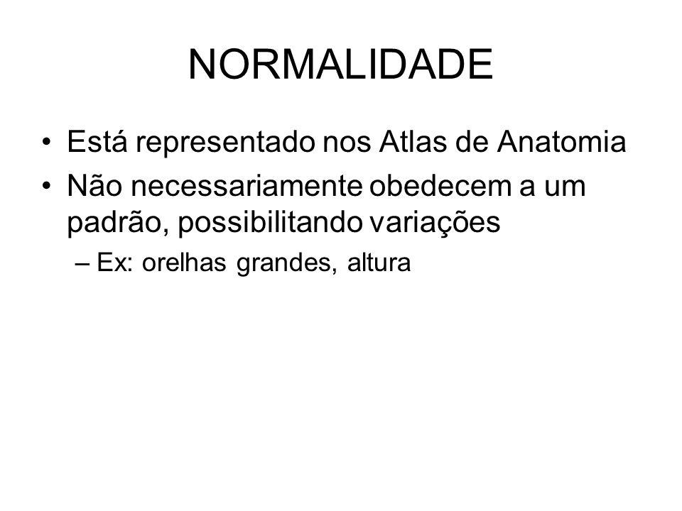 NORMALIDADE Está representado nos Atlas de Anatomia