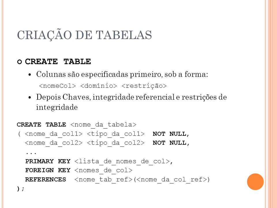 CRIAÇÃO DE TABELAS CREATE TABLE