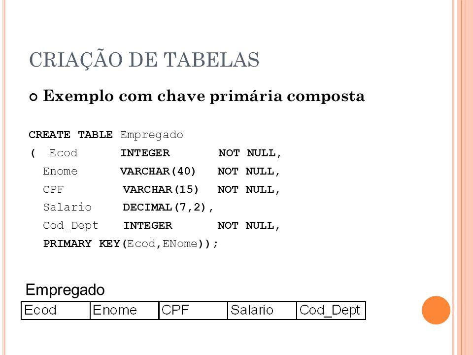 CRIAÇÃO DE TABELAS Exemplo com chave primária composta Empregado