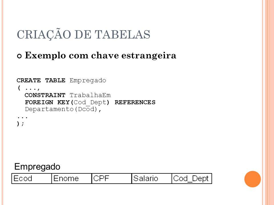 CRIAÇÃO DE TABELAS Exemplo com chave estrangeira Empregado