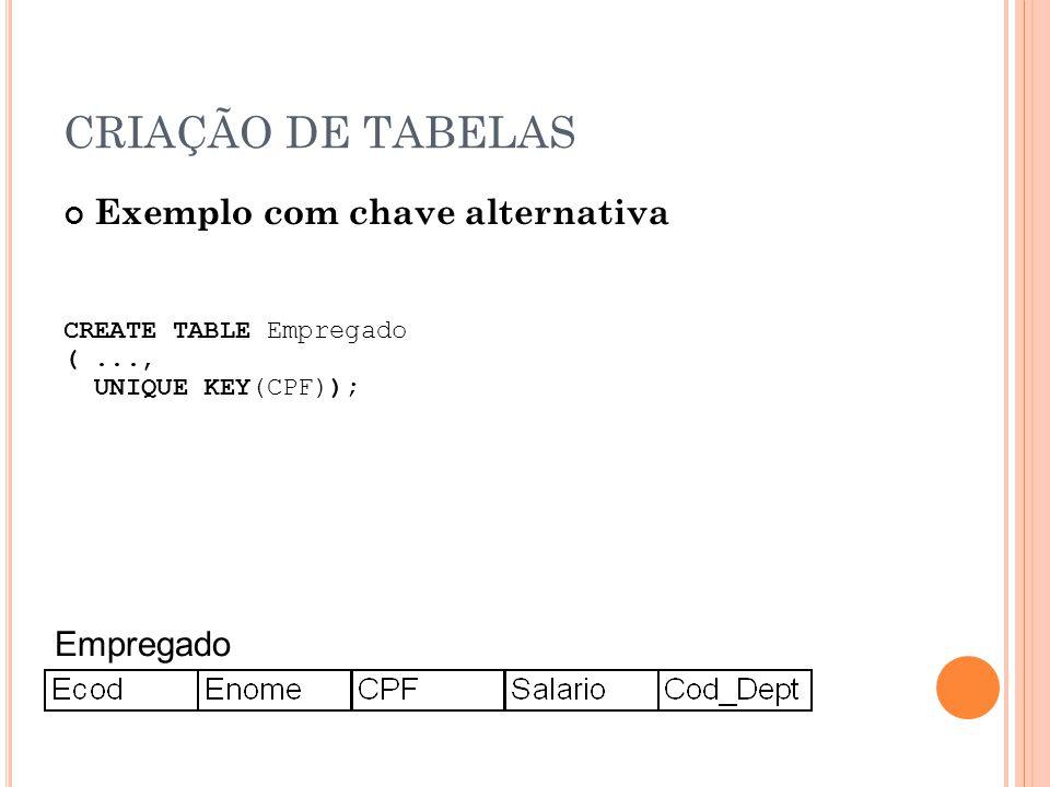 CRIAÇÃO DE TABELAS Exemplo com chave alternativa Empregado