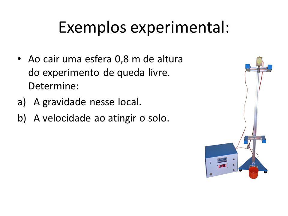 Exemplos experimental: