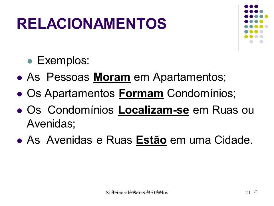 RELACIONAMENTOS Exemplos: As Pessoas Moram em Apartamentos;