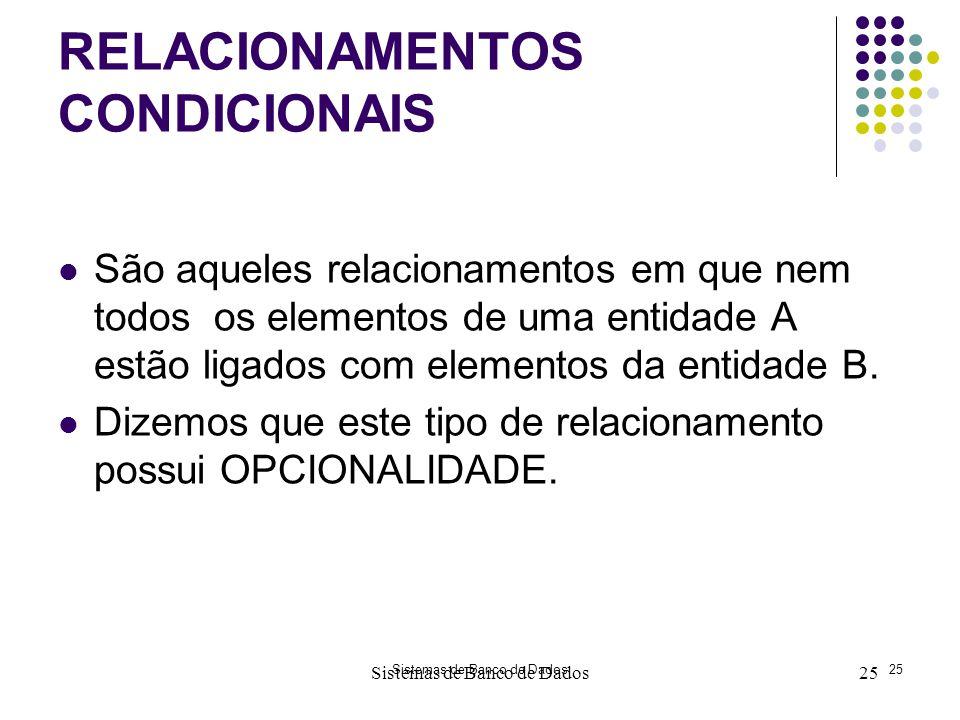 RELACIONAMENTOS CONDICIONAIS